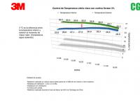 c_200_150_16777215_00_images_imagenes_laminas_3M-Graficos-Vidrio-Claro-cortina-Screen-1.png